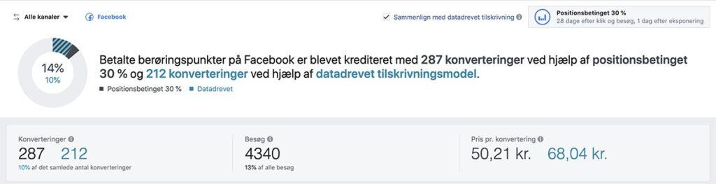 Facebook-attribution-eksempel