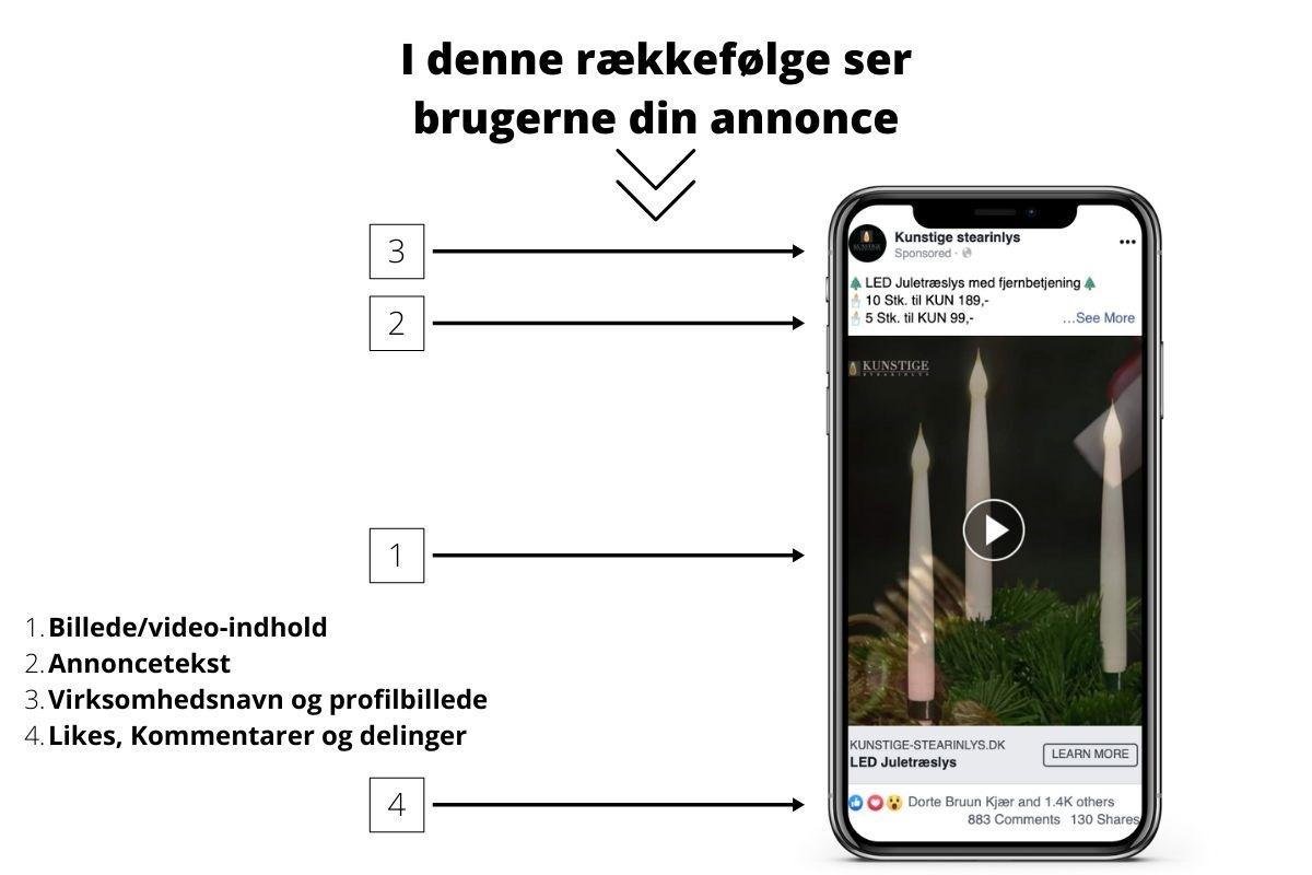 Facebook annonce screening raekkefoelge